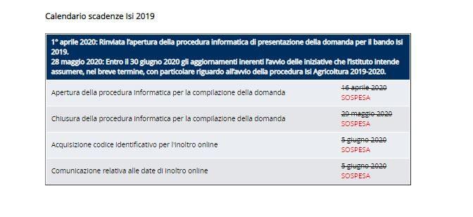 ISI INAIL 2019 – confermato finanziamento asse 5 per produzione agricola primaria revocati gli altri assi
